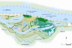 0. Kaart Nevengeul Afferdense en Deestse-Waarden-Rijkswaterstaat (Bron: Rijkswaterstaat)